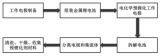华为部分锂电池相关专利整理