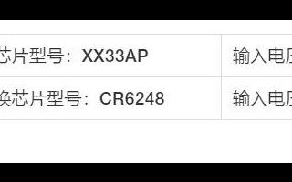 思睿達主推CR6248 VS XX33AP性能對比測試