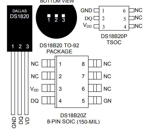 DS18B20可编程分辨率数字温度计手册