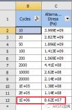 详解ANSYS nCode结构疲劳设计方法
