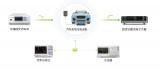 電動汽車無線充電設備對可編程交流電源的要求與測試