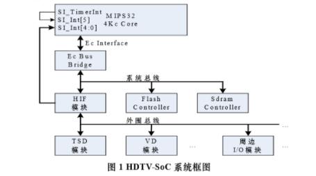 解析MIPS内核的HDTV-SoC平台总线接口模块