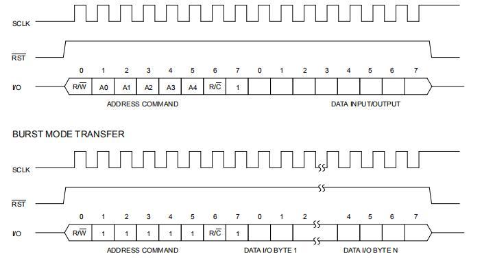 DS1302充電計時芯片英文手冊