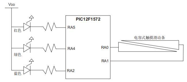 高分辨率RGB LED混色应用笔记