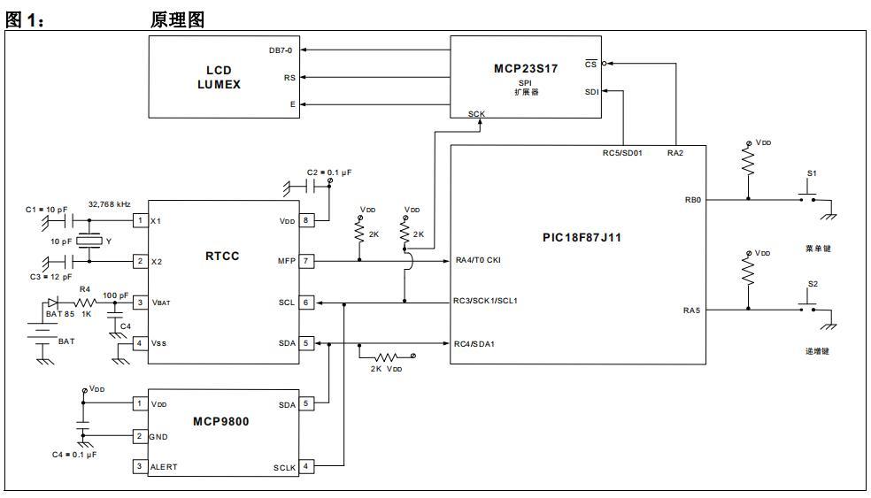 基于MCP79410的音叉式晶振的温度补偿