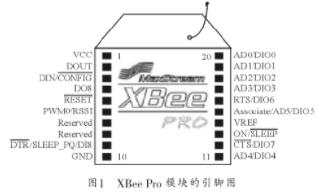 基于XBee Pro RF模块实现智能公交系统的设计方案