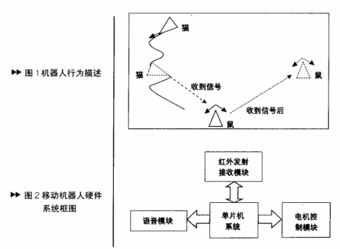 基于MC68HC08单片机和L293D集成电路实现机器人追跑系统的设计