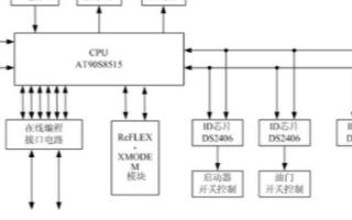 基于ReFLEX技术的XMODEM模块的特点及应用设计