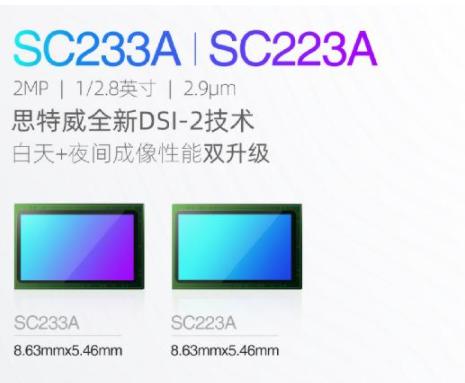 以创新技术走向应用,思特威推出基于DSI-2技术首创新品SC233A与SC223A