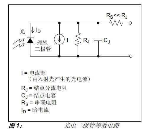 用于光探测应用的MCP6491运放