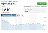 Appier提供AI营销方案,去年年收入六亿