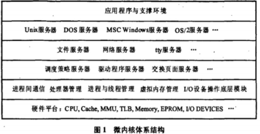 L4微内核技术浅析