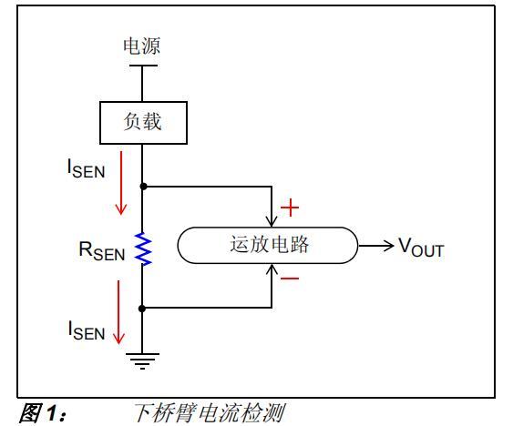 电流检测电路基础