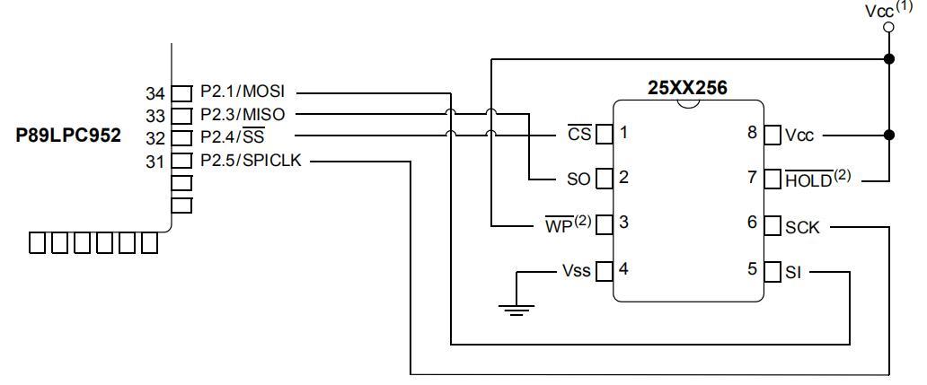 使用硬件模块实现8051MCU与SPI串行EEPROM的接口