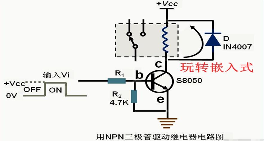 繼電器選型時主要依賴哪幾個參數?