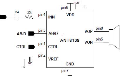 5W单通道防破音D类音频功放芯片ANT8109