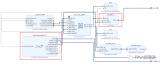 如何在ZC706中實現千兆網配置?