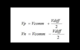 浅谈差分互连之模态转换 S参数中模态转换的定义