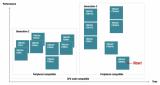 如何解决在开发现代功率转换系统时面临的问题?