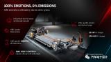 浅析奔驰AMG的混动和纯电系统