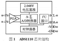 浅论ADS1110自校准模数转换器在称重中的应用