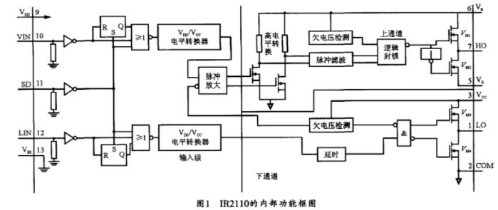 详解高压悬浮驱动电路IR2110的特点及拓展应用技术