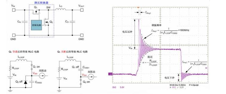 使用电源转换器IC的 DC/DC 稳压器电路抑制...