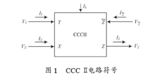 关于CCCⅡ与OTA的三输入单输出多功能电流模式滤波器