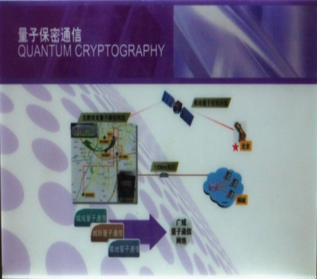 什么是量子通信