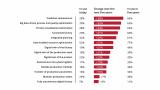 AI对制造业的6大应用趋势