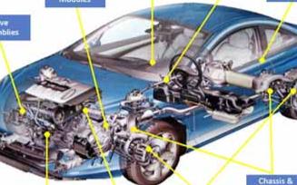 基于IEEE 1394兼容标准的IDB-1394芯片在汽车电子领域中应用