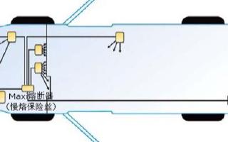 采用PolySwitch器件在分散式线束保护方案中的应用优势分析