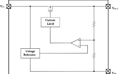 低功耗线性稳压调节器控制芯片FH6115