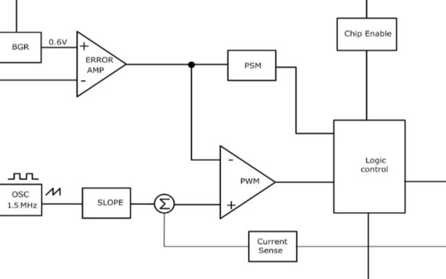 DC-DC升压同步~5.5V 3.0A峰值电流资料下载