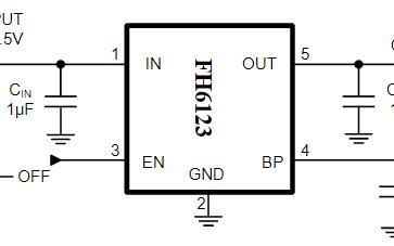 基于CMOS工藝的高壓LDO穩壓器芯片FH6123