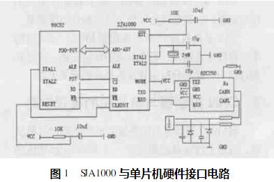 浅谈CAN总线技术在汽车ECU中的开发