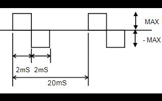 ONKYO AV接收器型號TX-NR535維修手冊