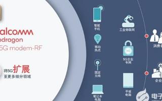 高通全力布局5G毫米波,将催生更多创新和应用