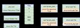 Linux中epoll是如何实现IO多路复用的?