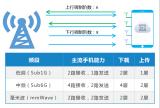 哪些因素会影响5G毫米波峰的效率?