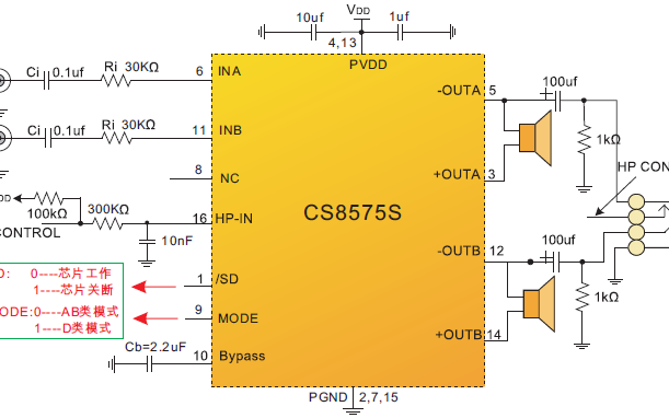 雙通道帶立體聲D類音頻放大器CS8575S