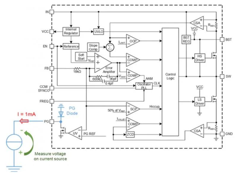 如何在电源良好引脚上使用MOSFET体二极管实现...