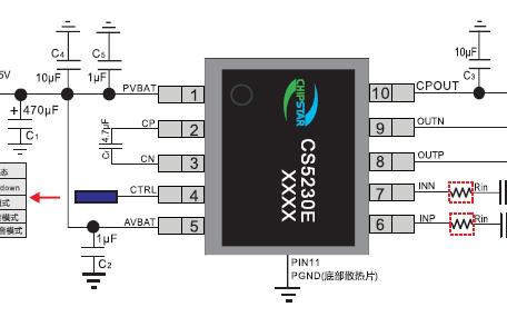 5.2W单声道GF类音频功率放大器芯片CS5230E