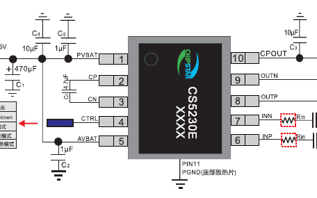 5.2W單聲道GF類音頻功率放大器芯片CS5230E