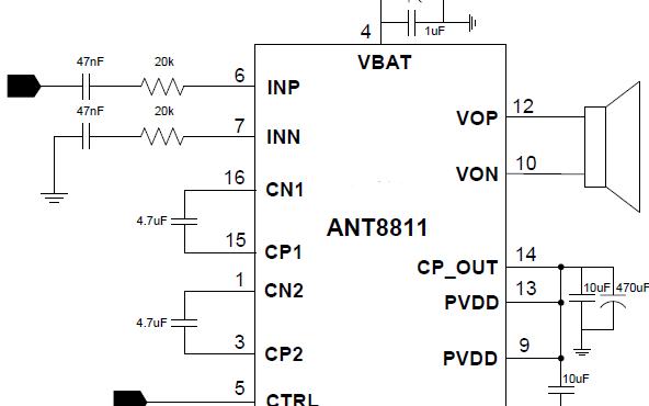 超低EMI低噪声防破音单声道双模音频系ANT8811