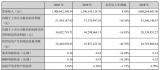 LED驱动电源企业伊戈尔发布2020年年度报告:增收不增利