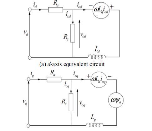 使用铁氧体的IPM和SPM电机的比较低压牵引系统