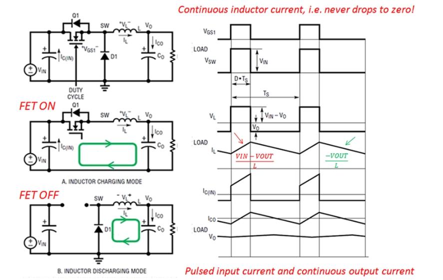 空间级开关稳压器选择无源器件的技巧分享