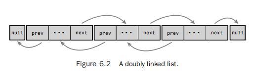 Linux_Kernel_Developments内核开发