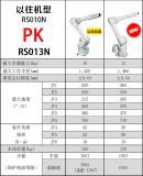 川崎机器人发布新款机器人RS013N、KJ155系列